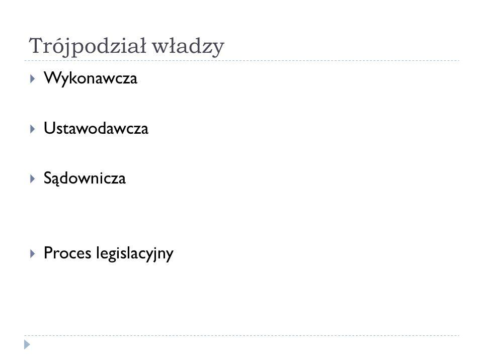 Trójpodział władzy Wykonawcza Ustawodawcza Sądownicza Proces legislacyjny