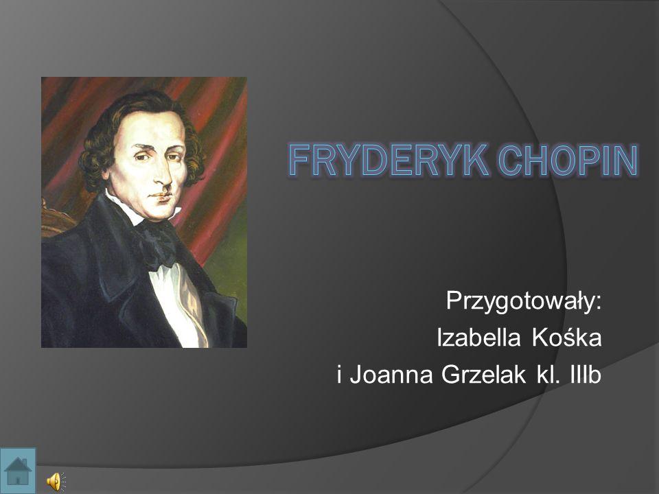 Dzieciństwo Chopina.Spis treści. Podstawowe informacje.