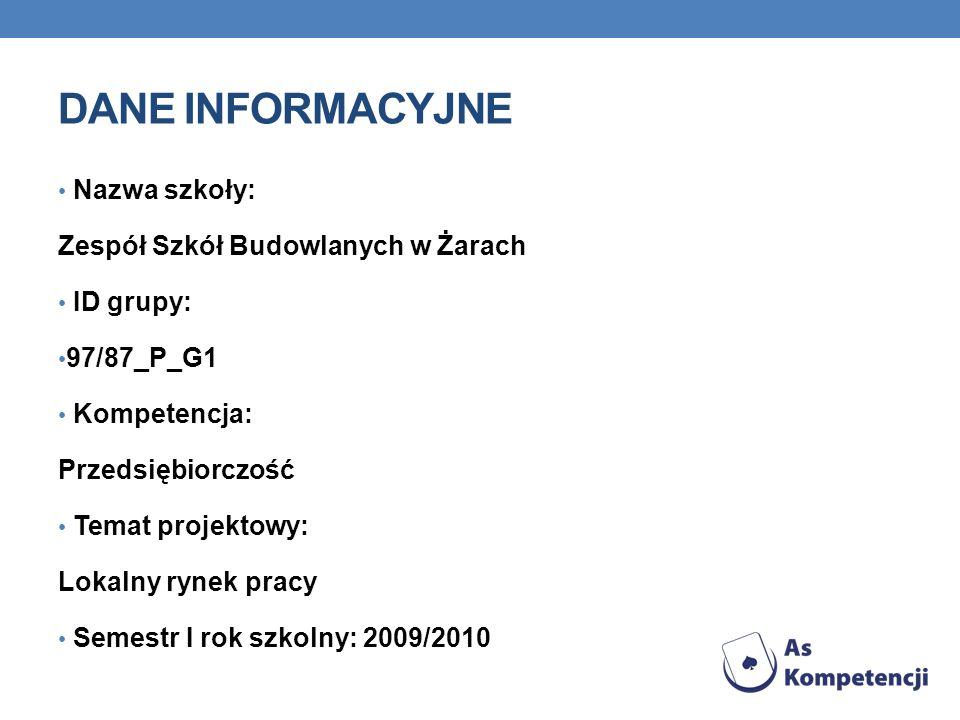 DANE INFORMACYJNE Nazwa szkoły: Zespół Szkół Budowlanych w Żarach ID grupy: 97/87_P_G1 Kompetencja: Przedsiębiorczość Temat projektowy: Lokalny rynek pracy Semestr I rok szkolny: 2009/2010