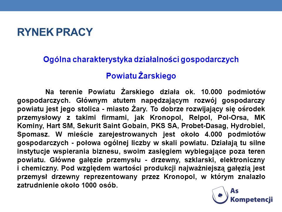 RYNEK PRACY Ogólna charakterystyka działalności gospodarczych Powiatu Żarskiego Na terenie Powiatu Żarskiego działa ok.