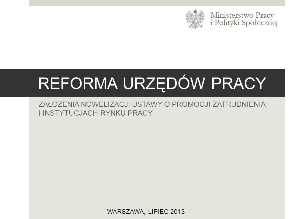 REFORMA URZĘDÓW PRACY ZAŁOŻENIA NOWELIZACJI USTAWY O PROMOCJI ZATRUDNIENIA I INSTYTUCJACH RYNKU PRACY WARSZAWA, LIPIEC 2013