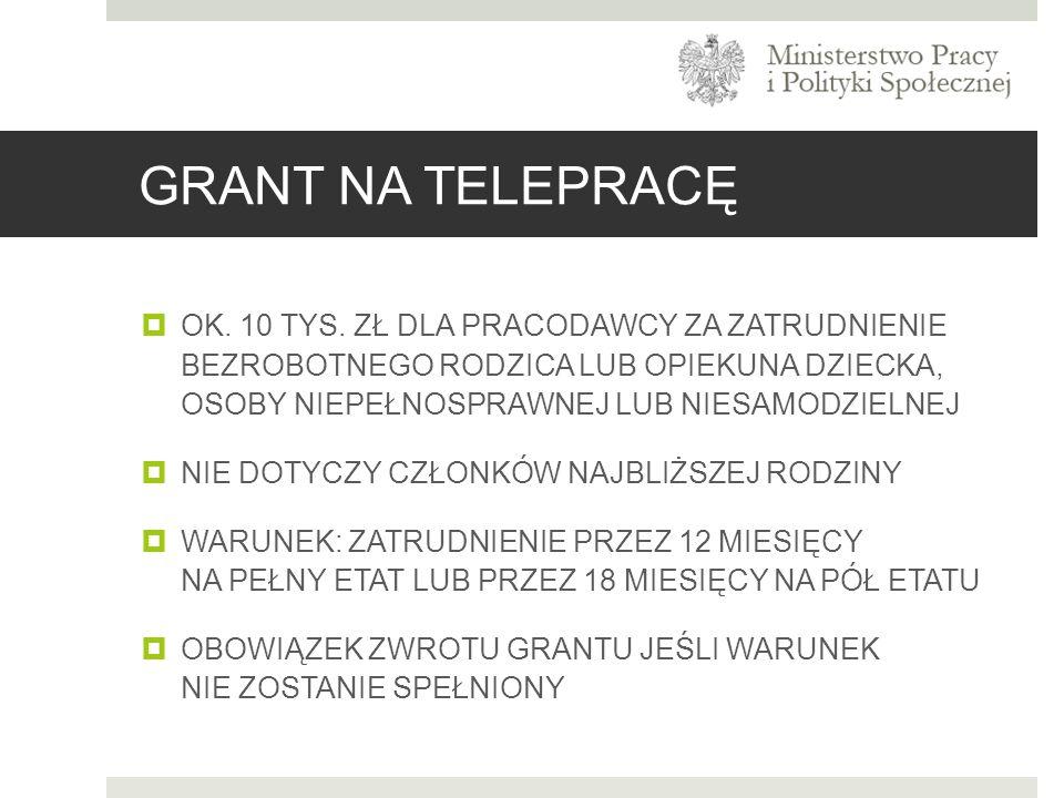 DZIĘKUJEMY ZA UWAGĘ KONTAKT : JANUSZ SEJMEJ RZECZNIK PRASOWY JANUSZ.SEJMEJ@MPIPS.GOV.PL +48 602 281 434