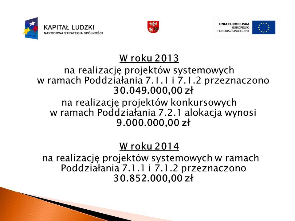 W roku 2013 na realizację projektów systemowych w ramach Poddziałania 7.1.1 i 7.1.2 przeznaczono 30.049.000,00 zł na realizację projektów konkursowych w ramach Poddziałania 7.2.1 alokacja wynosi 9.000.000,00 zł W roku 2014 na realizację projektów systemowych w ramach Poddziałania 7.1.1 i 7.1.2 przeznaczono 30.852.000,00 zł