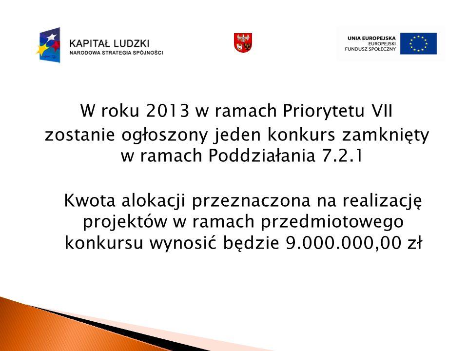 W roku 2013 w ramach Priorytetu VII zostanie ogłoszony jeden konkurs zamknięty w ramach Poddziałania 7.2.1 Kwota alokacji przeznaczona na realizację projektów w ramach przedmiotowego konkursu wynosić będzie 9.000.000,00 zł