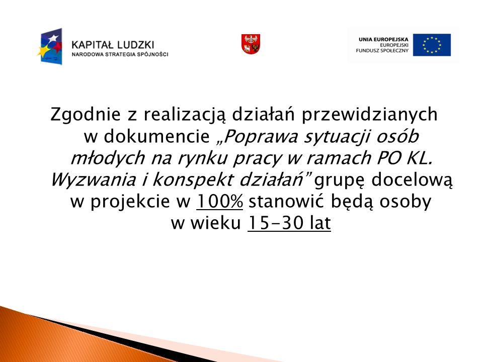 Zgodnie z realizacją działań przewidzianych w dokumencie Poprawa sytuacji osób młodych na rynku pracy w ramach PO KL.