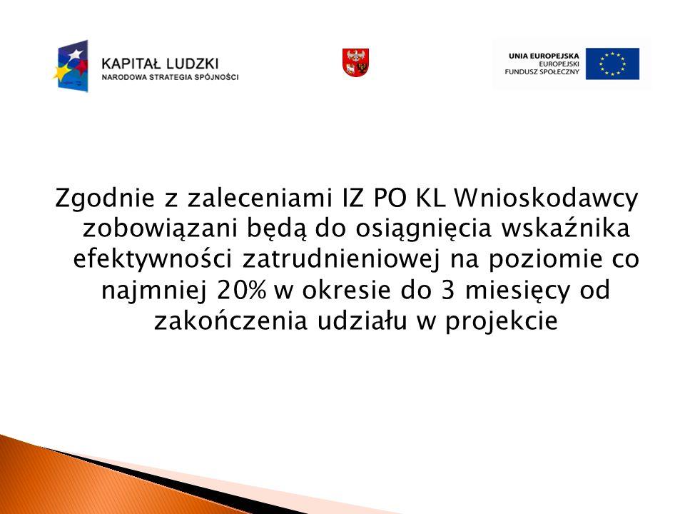 Zgodnie z zaleceniami IZ PO KL W nioskodawcy zobowiązani będą do osiągnięcia wskaźnika efektywności zatrudnieniowej na poziomie co najmniej 20% w okre