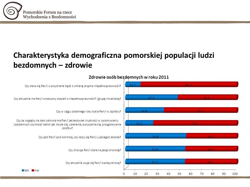 Charakterystyka demograficzna pomorskiej populacji ludzi bezdomnych – zdrowie