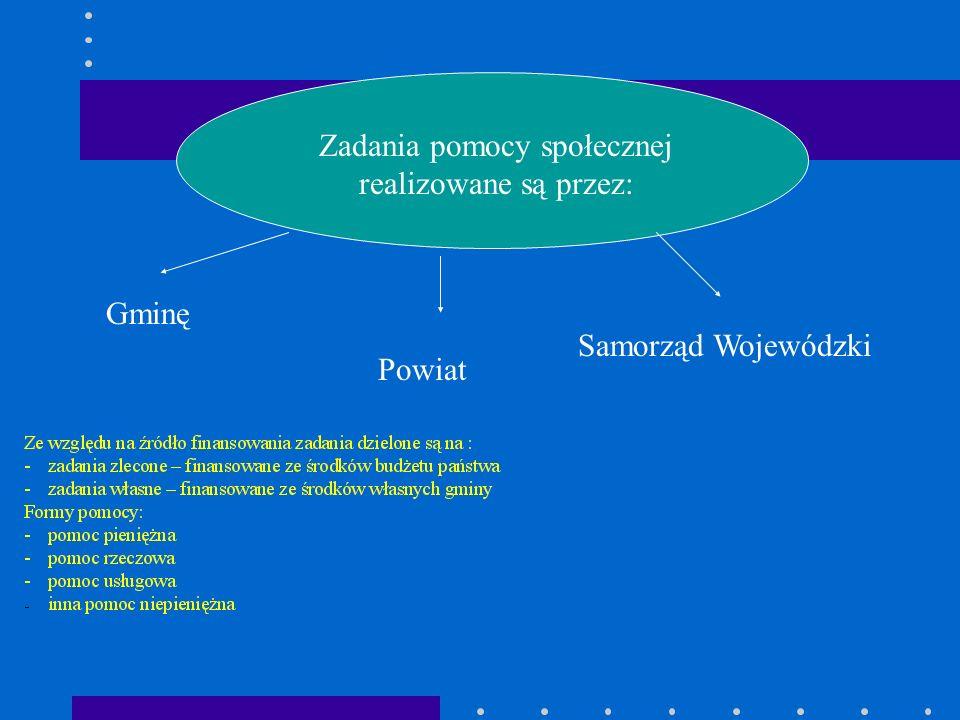 Zadania pomocy społecznej realizowane są przez: Gminę Powiat Samorząd Wojewódzki