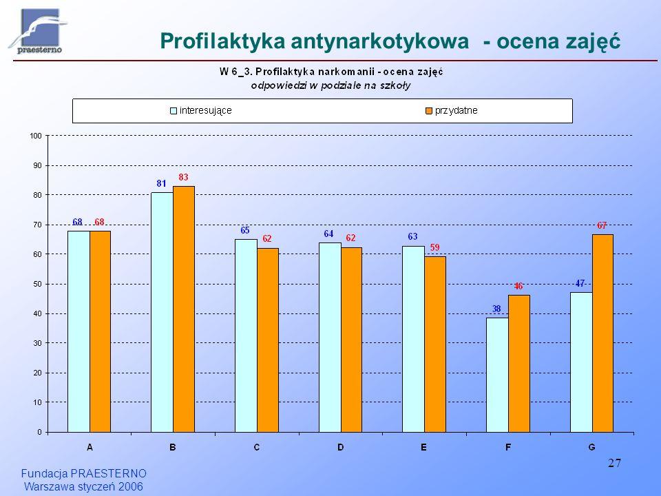 Fundacja PRAESTERNO Warszawa styczeń 2006 27 Profilaktyka antynarkotykowa - ocena zajęć