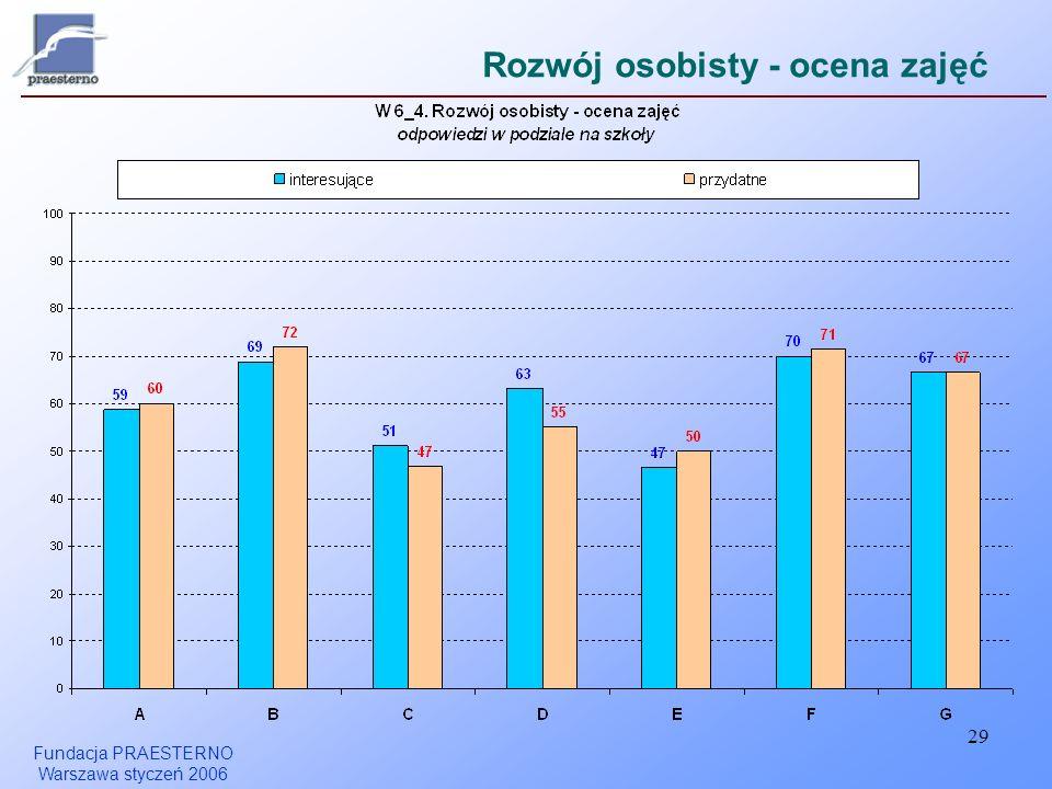 Fundacja PRAESTERNO Warszawa styczeń 2006 29 Rozwój osobisty - ocena zajęć