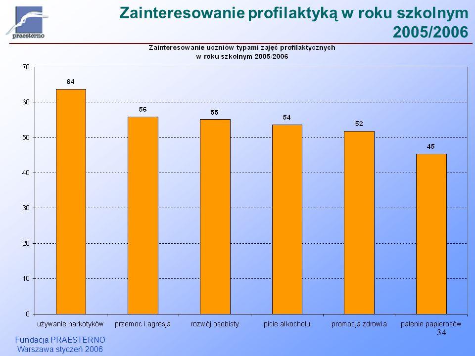 Fundacja PRAESTERNO Warszawa styczeń 2006 34 Zainteresowanie profilaktyką w roku szkolnym 2005/2006