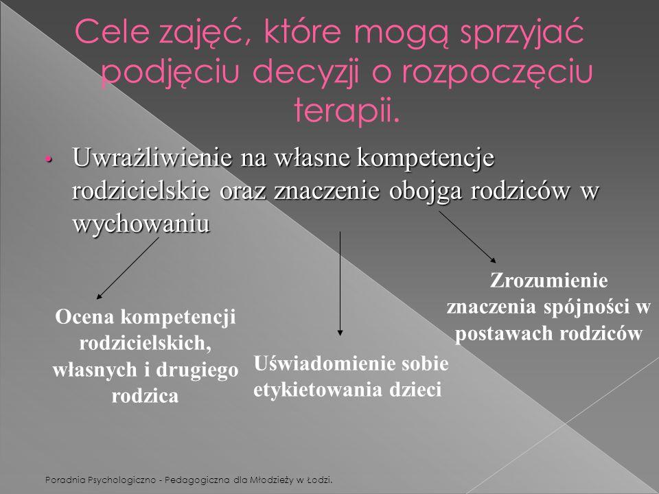 Poradnia Psychologiczno - Pedagogiczna dla Młodzieży w Łodzi. Cele zajęć, które mogą sprzyjać podjęciu decyzji o rozpoczęciu terapii. Uwrażliwienie na