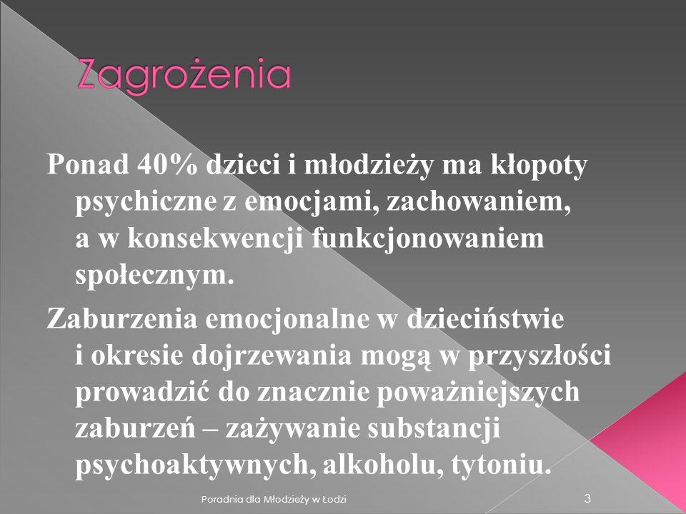 Poradnia Psychologiczno - Pedagogiczna dla Młodzieży w Łodzi.