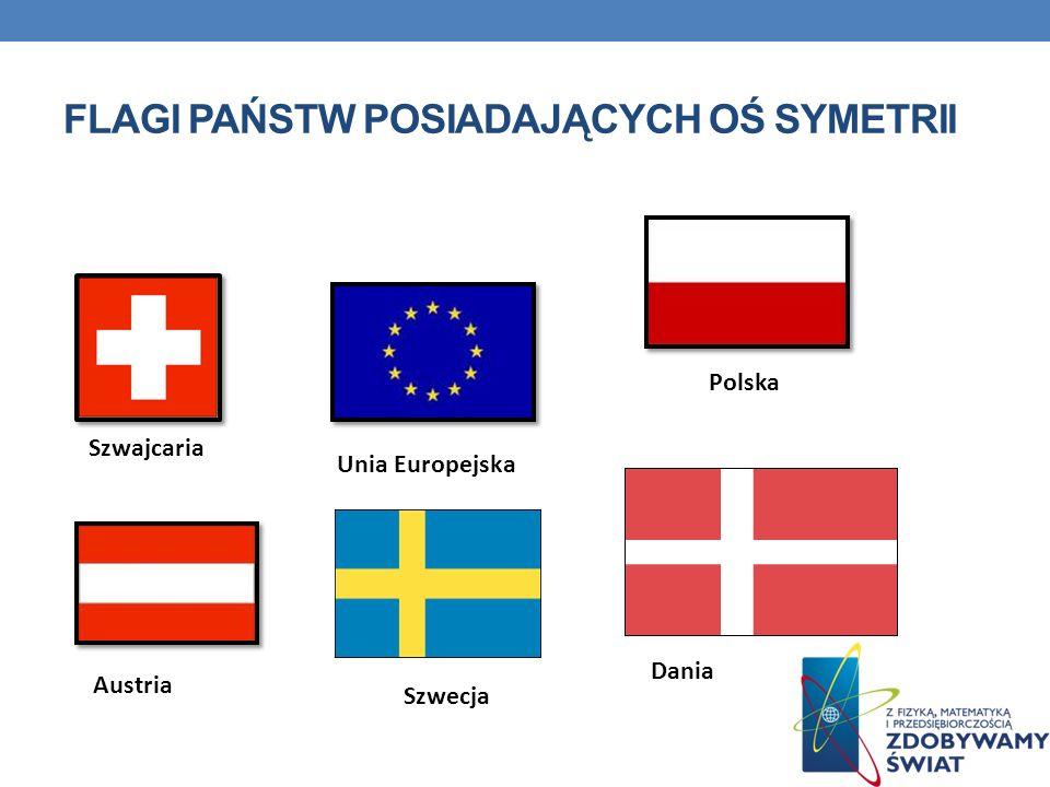 FLAGI PAŃSTW POSIADAJĄCYCH OŚ SYMETRII Austria Szwajcaria Unia Europejska Polska Szwecja Dania