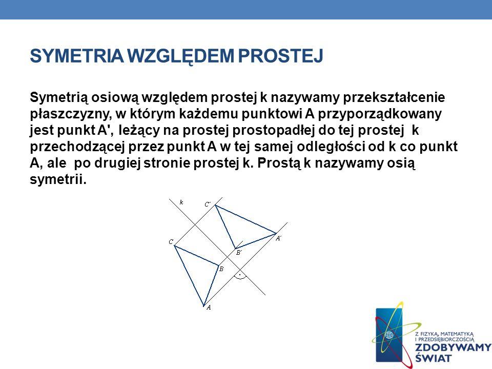 SYMETRIA WZGLĘDEM PROSTEJ Symetrią osiową względem prostej k nazywamy przekształcenie płaszczyzny, w którym każdemu punktowi A przyporządkowany jest p