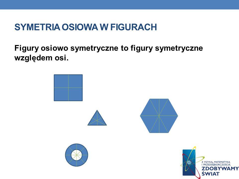 SYMETRIA OSIOWA W FIGURACH Figury osiowo symetryczne to figury symetryczne względem osi.