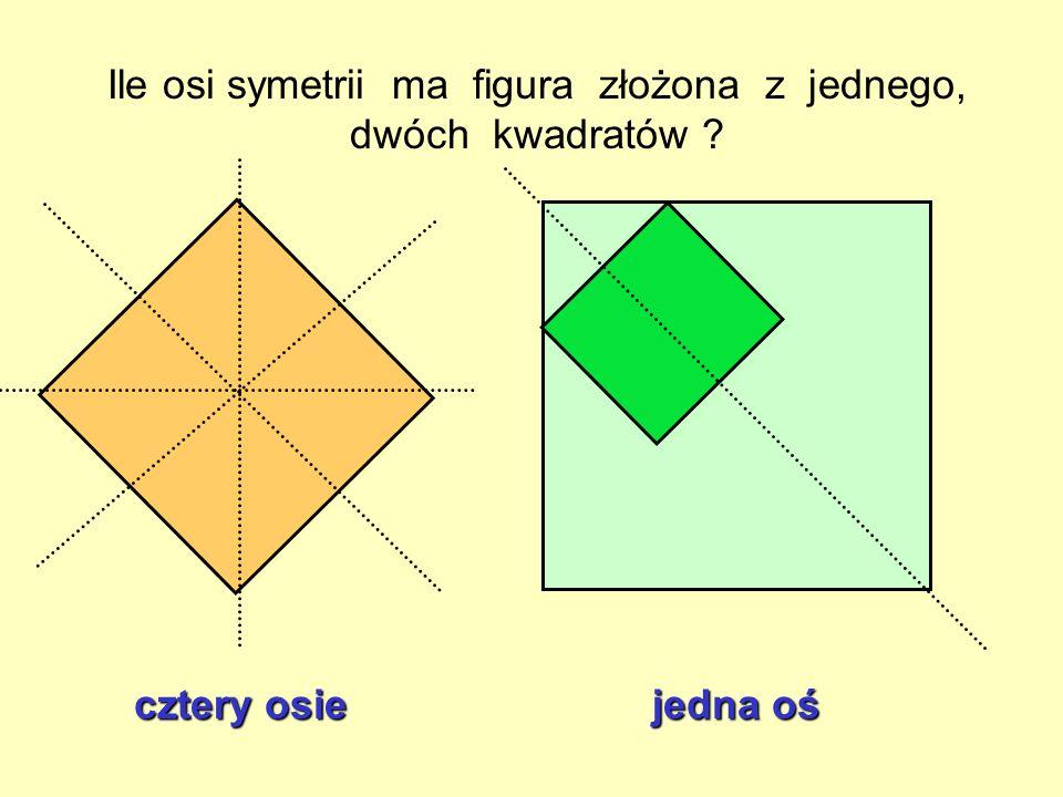 Przykłady figur nie mających osi symetrii: trójkąt różnobocznyrównoległobok trapez prostokątny kształt wstęgi