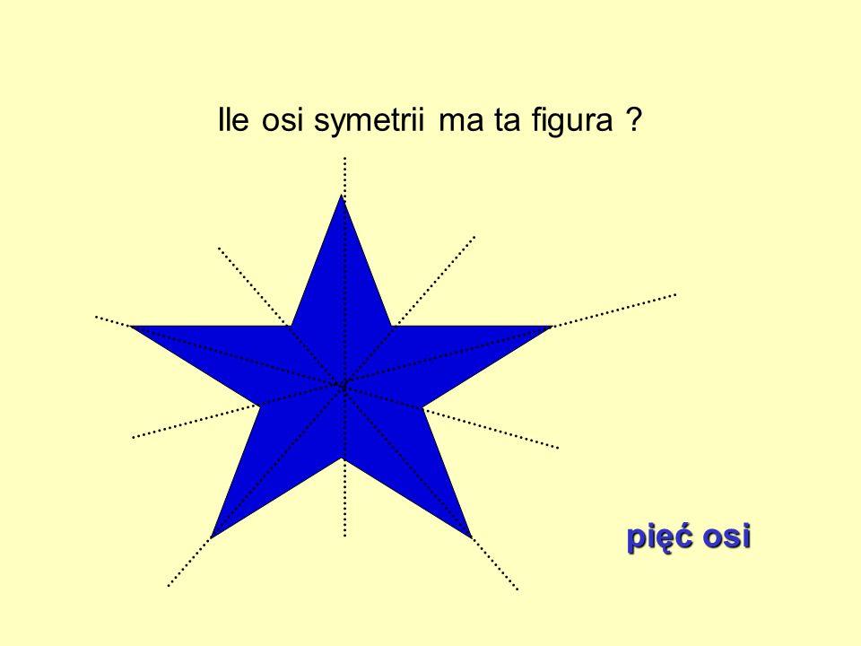 Ile osi symetrii ma figura złożona z dwóch kół? nieskończenie wiele jedną oś