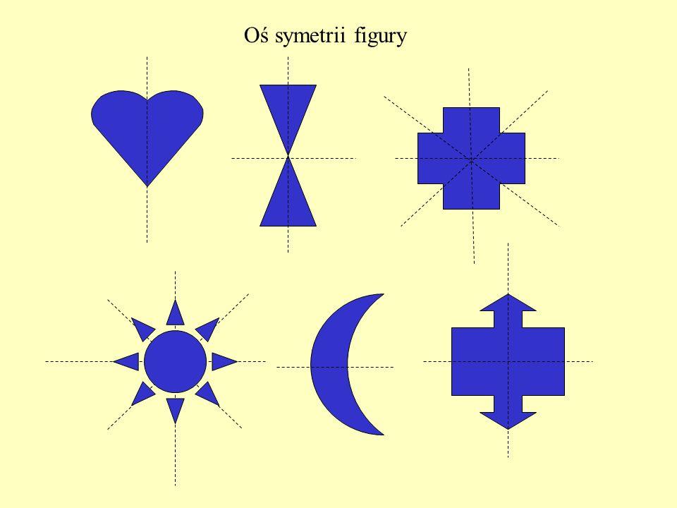 Jeżeli figura jest symetryczna sama do siebie względem prostej k, to prostą k nazywamy osią symetrii tej figury. k oś symetrii