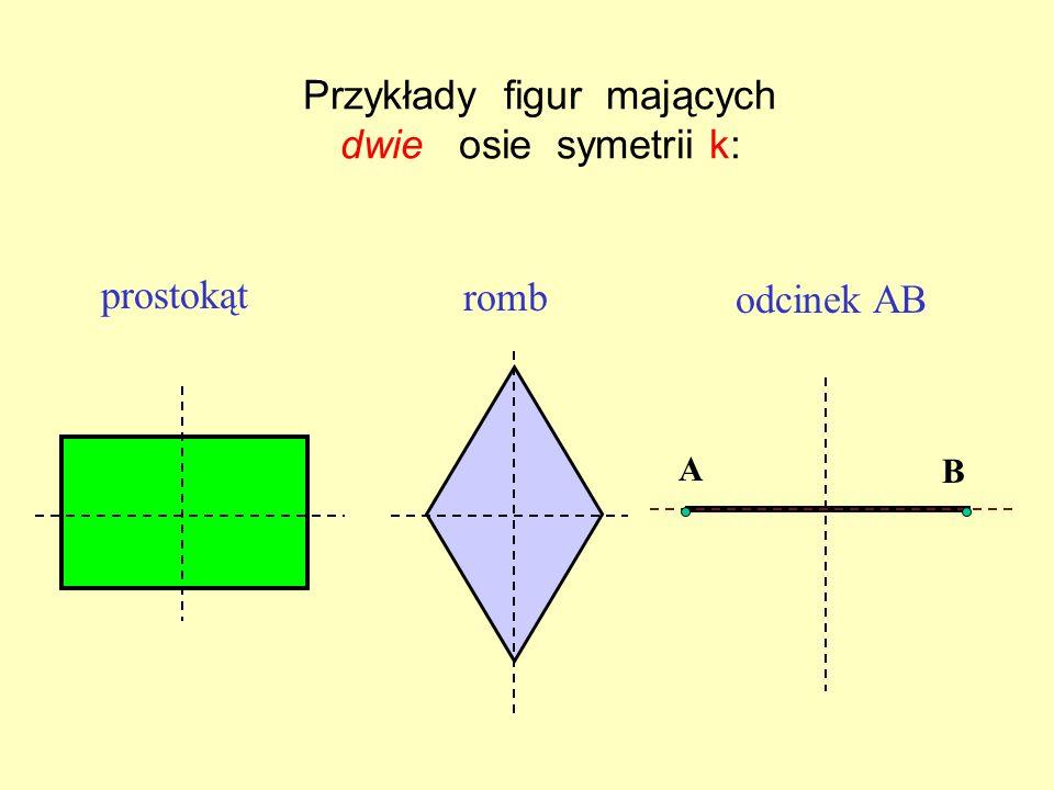 Przykłady figur mających dwie osie symetrii k:k: prostokąt romb odcinek AB A B