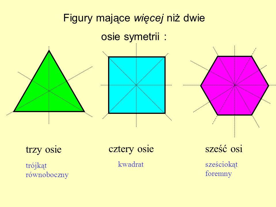 Figury mające więcej niż dwie osie symetrii : trzy osie trójkąt równoboczny cztery osie kwadrat sześć osi sześciokąt foremny