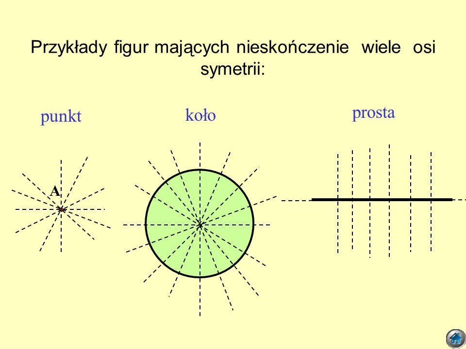 Przykłady figur mających nieskończenie wiele osi symetrii: punkt koło prosta A