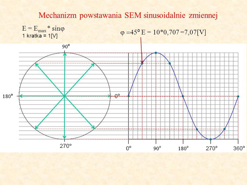 Charakterystyczne wielkości związane z prądem przemiennym Amplituda (wartość maksymalna)Wartość międzyszczytowa Współczynniki obliczeniowe dla wartości: skutecznej, średniej międzyszczytowej najbardziej popularnych przebiegów przemiennych