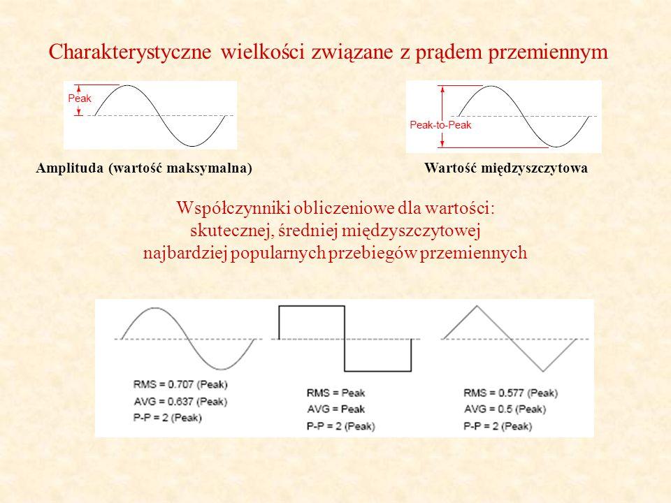 Charakterystyczne wielkości związane z prądem przemiennym Amplituda (wartość maksymalna)Wartość międzyszczytowa Współczynniki obliczeniowe dla wartośc