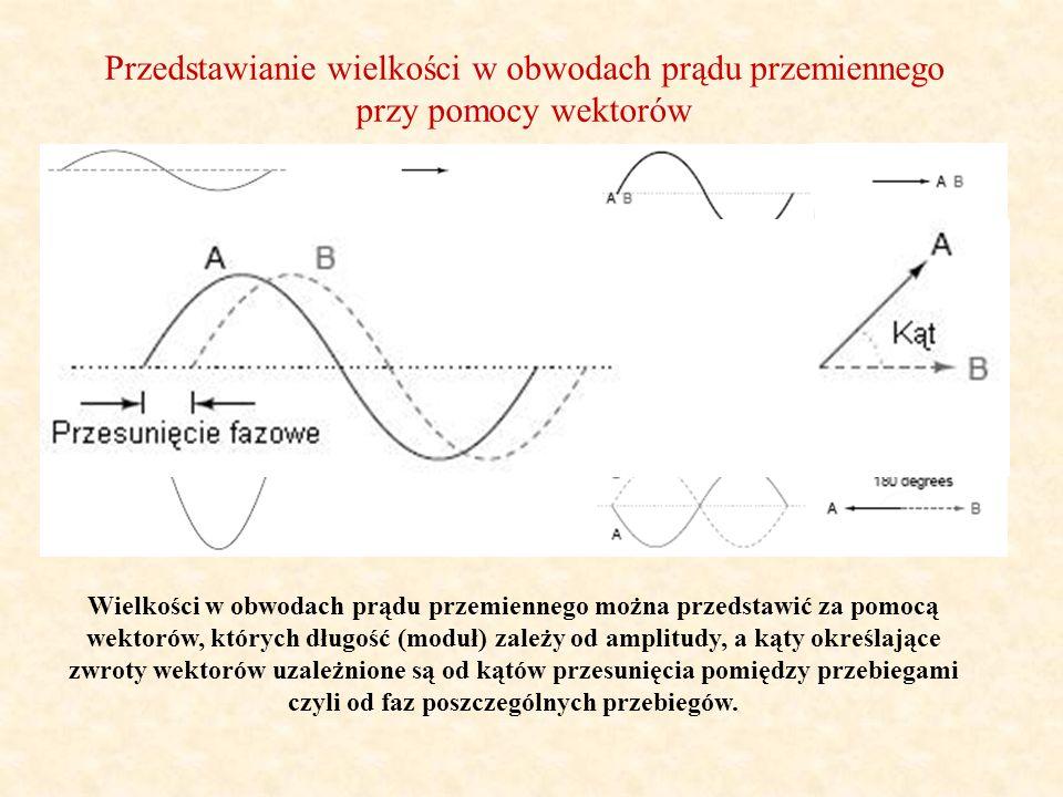 Przedstawianie wielkości w obwodach prądu przemiennego przy pomocy wektorów Wielkości w obwodach prądu przemiennego można przedstawić za pomocą wektor