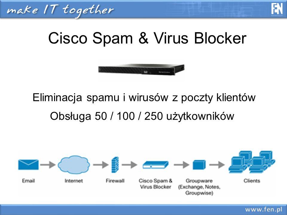 Cisco Spam & Virus Blocker Weź udział w programie testowym Cisco Spam & Virus blocker Zasady wypożyczenia urządzenia Spam&Virus Blocker: 1.