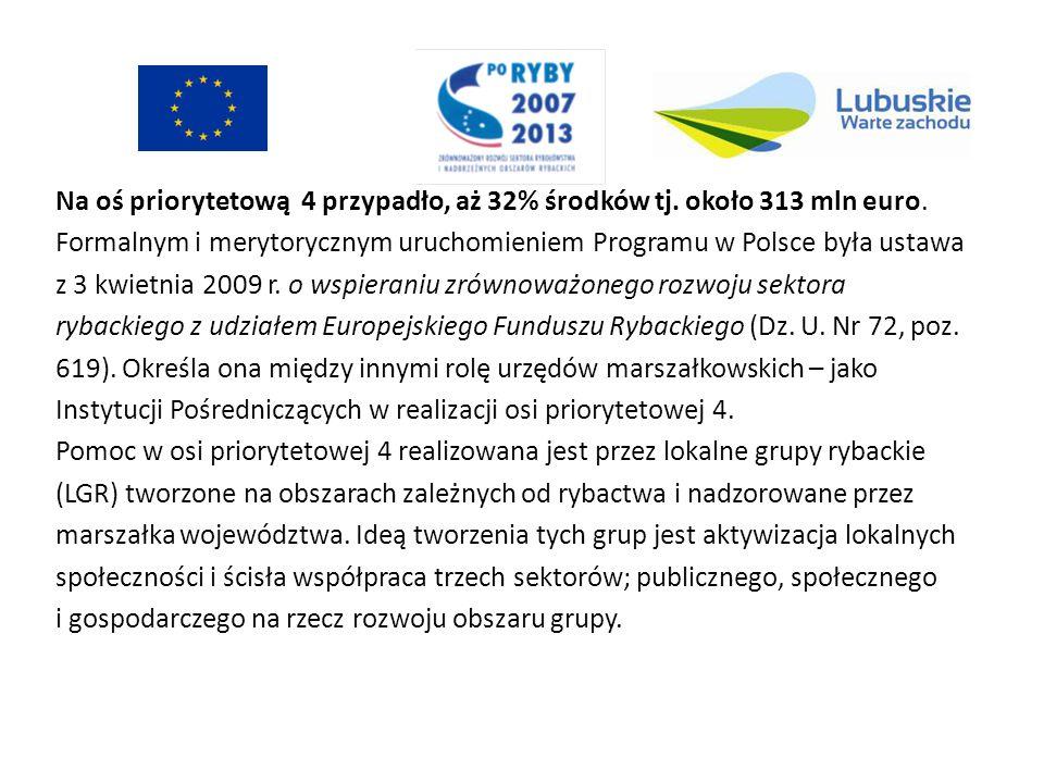 Na oś priorytetową 4 przypadło, aż 32% środków tj. około 313 mln euro. Formalnym i merytorycznym uruchomieniem Programu w Polsce była ustawa z 3 kwiet