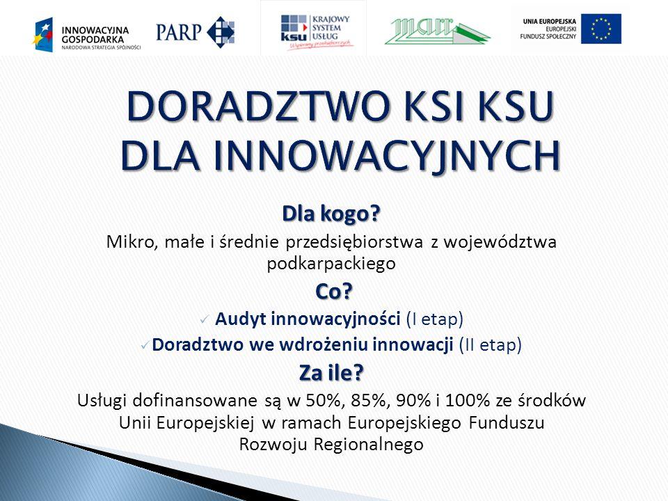 Dla kogo.Mikro, małe i średnie przedsiębiorstwa z województwa podkarpackiego Co.