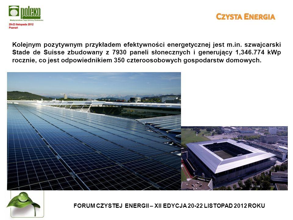 FORUM CZYSTEJ ENERGII – XII EDYCJA 20-22 LISTOPAD 2012 ROKU Kolejnym pozytywnym przykładem efektywności energetycznej jest m.in.