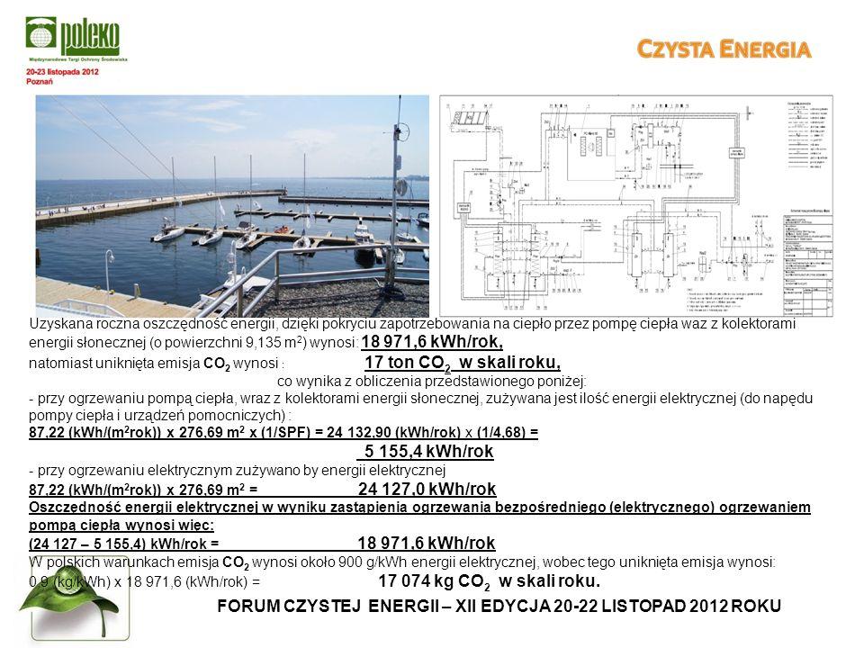 FORUM CZYSTEJ ENERGII – XII EDYCJA 20-22 LISTOPAD 2012 ROKU Uzyskana roczna oszczędność energii, dzięki pokryciu zapotrzebowania na ciepło przez pompę ciepła waz z kolektorami energii słonecznej (o powierzchni 9,135 m 2 ) wynosi: 18 971,6 kWh/rok, natomiast uniknięta emisja CO 2 wynosi : 17 ton CO 2 w skali roku, co wynika z obliczenia przedstawionego poniżej: - przy ogrzewaniu pompą ciepła, wraz z kolektorami energii słonecznej, zużywana jest ilość energii elektrycznej (do napędu pompy ciepła i urządzeń pomocniczych) : 87,22 (kWh/(m 2 rok)) x 276,69 m 2 x (1/SPF) = 24 132,90 (kWh/rok) x (1/4,68) = 5 155,4 kWh/rok - przy ogrzewaniu elektrycznym zużywano by energii elektrycznej 87,22 (kWh/(m 2 rok)) x 276,69 m 2 = 24 127,0 kWh/rok Oszczędność energii elektrycznej w wyniku zastąpienia ogrzewania bezpośredniego (elektrycznego) ogrzewaniem pompą ciepła wynosi więc: (24 127 – 5 155,4) kWh/rok = 18 971,6 kWh/rok W polskich warunkach emisja CO 2 wynosi około 900 g/kWh energii elektrycznej, wobec tego uniknięta emisja wynosi: 0,9 (kg/kWh) x 18 971,6 (kWh/rok) = 17 074 kg CO 2 w skali roku.