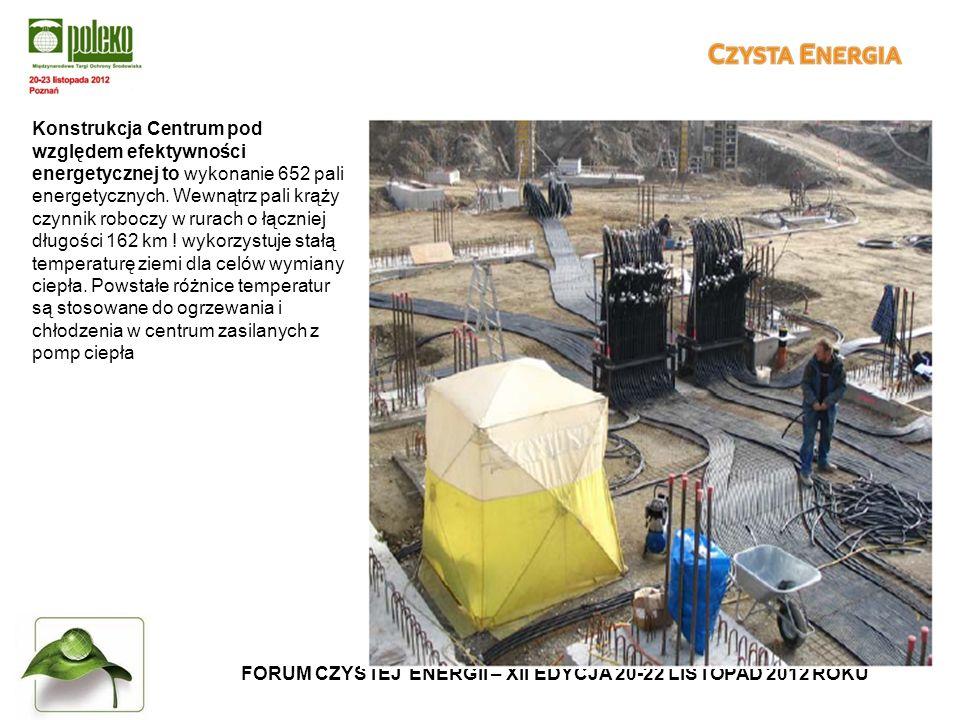 FORUM CZYSTEJ ENERGII – XII EDYCJA 20-22 LISTOPAD 2012 ROKU Konstrukcja Centrum pod względem efektywności energetycznej to wykonanie 652 pali energetycznych.