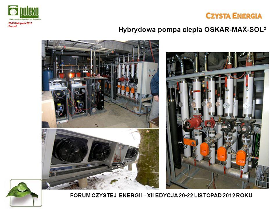 FORUM CZYSTEJ ENERGII – XII EDYCJA 20-22 LISTOPAD 2012 ROKU Hybrydowa pompa ciepła OSKAR-MAX-SOL²