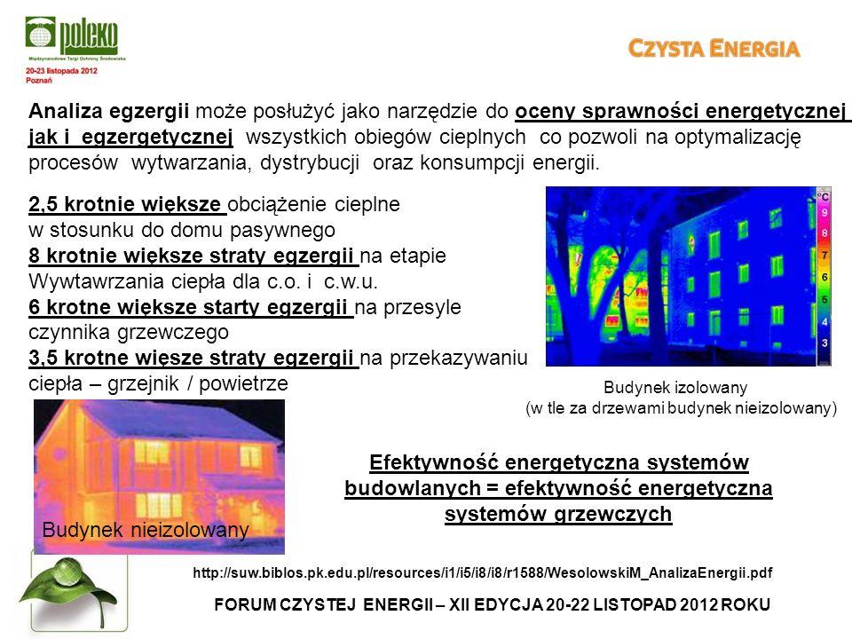 http://suw.biblos.pk.edu.pl/resources/i1/i5/i8/i8/r1588/WesolowskiM_AnalizaEnergii.pdf Analiza egzergii może posłużyć jako narzędzie do oceny sprawności energetycznej jak i egzergetycznej wszystkich obiegów cieplnych co pozwoli na optymalizację procesów wytwarzania, dystrybucji oraz konsumpcji energii.