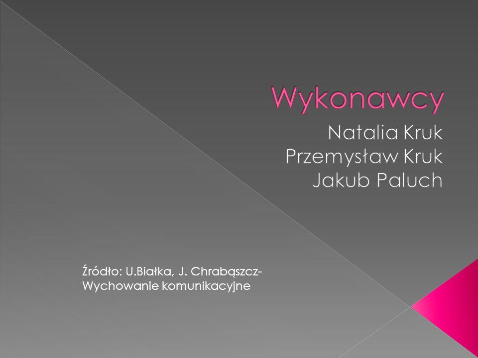 Źródło: U.Białka, J. Chrabąszcz- Wychowanie komunikacyjne