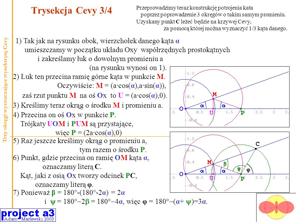 Trysekcja Cevy 2/4 Uwzględniając zależności r = {x 2 +y 2 } 1/2, x = r·sin(θ), y = r·cos(θ) wiążące współrzędne kartezjańskie (x,y) z biegunowymi (r,θ