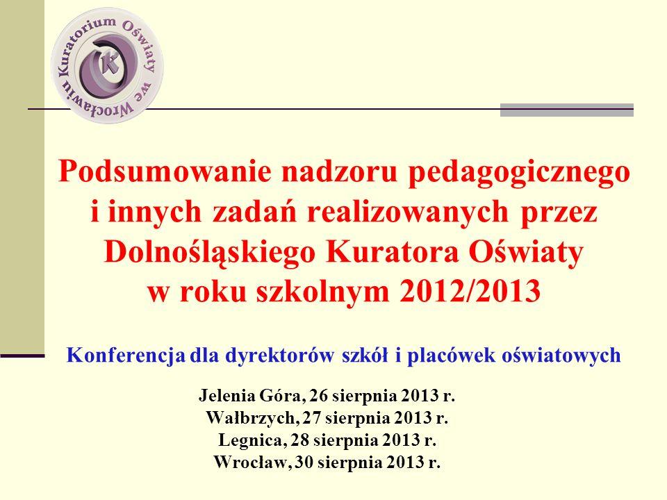 Podsumowanie nadzoru pedagogicznego i innych zadań realizowanych przez Dolnośląskiego Kuratora Oświaty w roku szkolnym 2012/2013 Konferencja dla dyrek