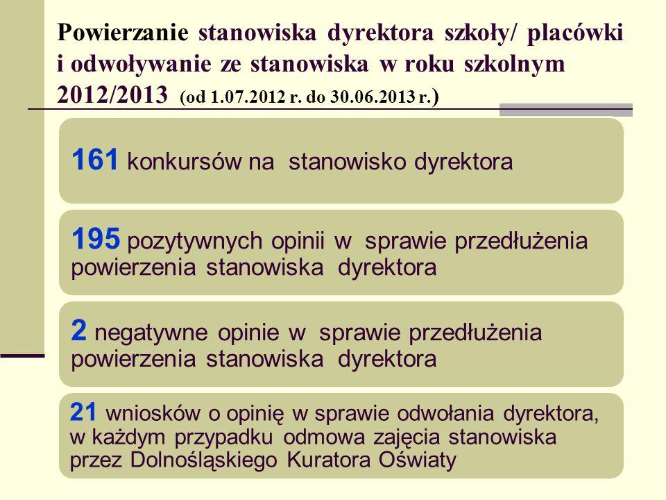 Powierzanie stanowiska dyrektora szkoły/ placówki i odwoływanie ze stanowiska w roku szkolnym 2012/2013 (od 1.07.2012 r. do 30.06.2013 r. ) 161 konkur