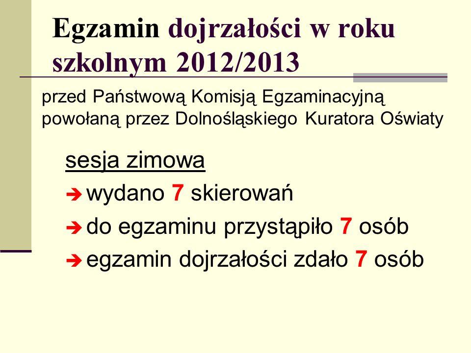 Egzamin dojrzałości w roku szkolnym 2012/2013 przed Państwową Komisją Egzaminacyjną powołaną przez Dolnośląskiego Kuratora Oświaty sesja zimowa wydano