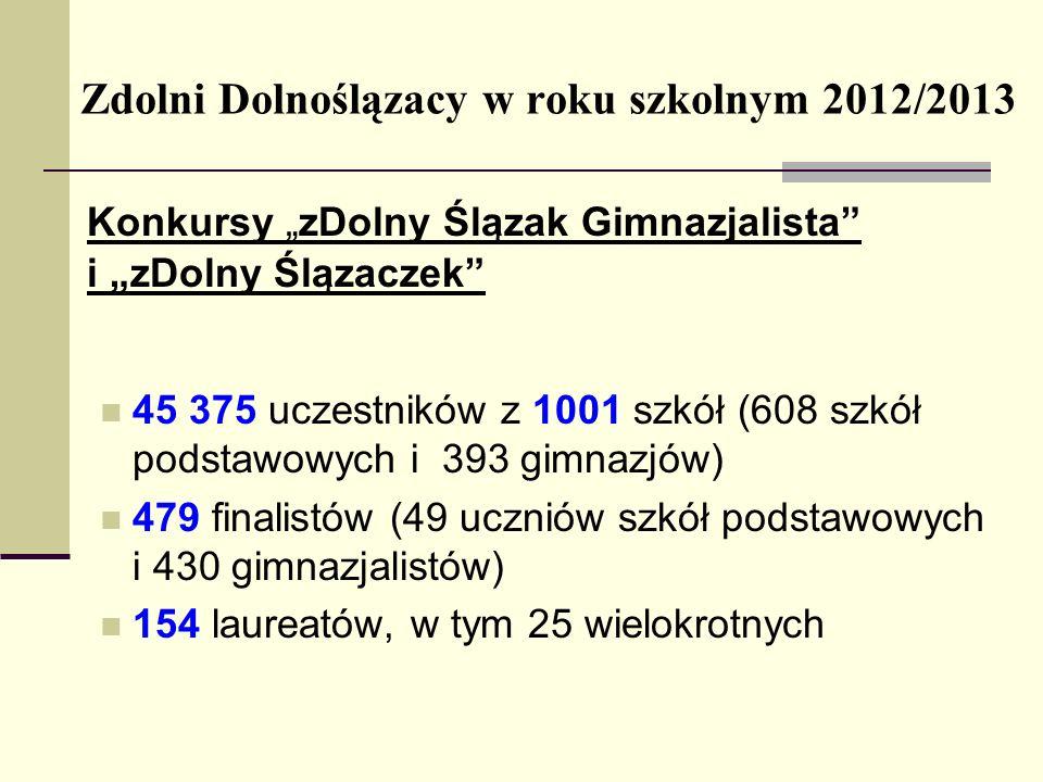 Zdolni Dolnoślązacy w roku szkolnym 2012/2013 Konkursy zDolny Ślązak Gimnazjalista i zDolny Ślązaczek 45 375 uczestników z 1001 szkół (608 szkół podst