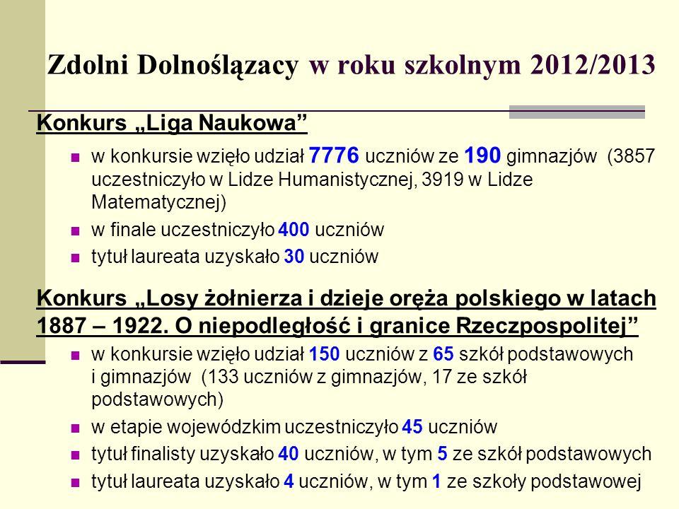 Zdolni Dolnoślązacy w roku szkolnym 2012/2013 Konkurs Liga Naukowa w konkursie wzięło udział 7776 uczniów ze 190 gimnazjów (3857 uczestniczyło w Lidze