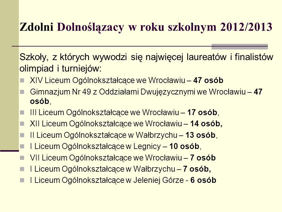 Zdolni Dolnoślązacy w roku szkolnym 2012/2013 Szkoły, z których wywodzi się najwięcej laureatów i finalistów olimpiad i turniejów: XIV Liceum Ogólnoks