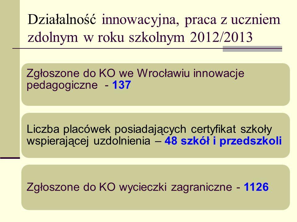 Działalność innowacyjna, praca z uczniem zdolnym w roku szkolnym 2012/2013 Zgłoszone do KO we Wrocławiu innowacje pedagogiczne - 137 Liczba placówek p