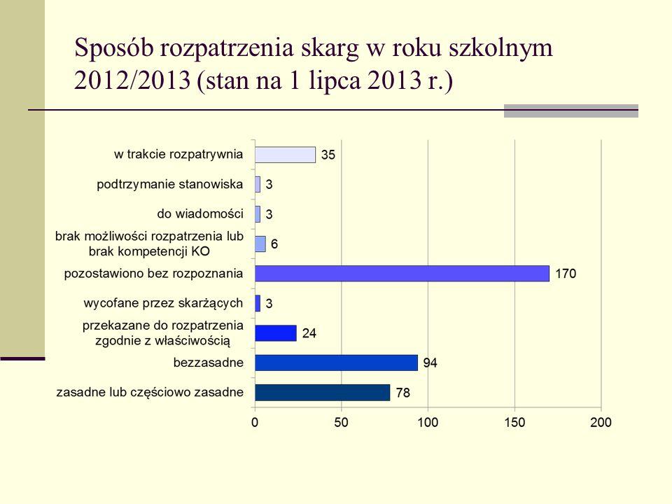 Sposób rozpatrzenia skarg w roku szkolnym 2012/2013 (stan na 1 lipca 2013 r.)