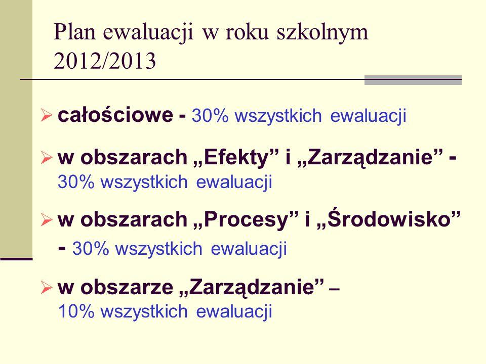 Plan ewaluacji w roku szkolnym 2012/2013 całościowe - 30% wszystkich ewaluacji w obszarach Efekty i Zarządzanie - 30% wszystkich ewaluacji w obszarach