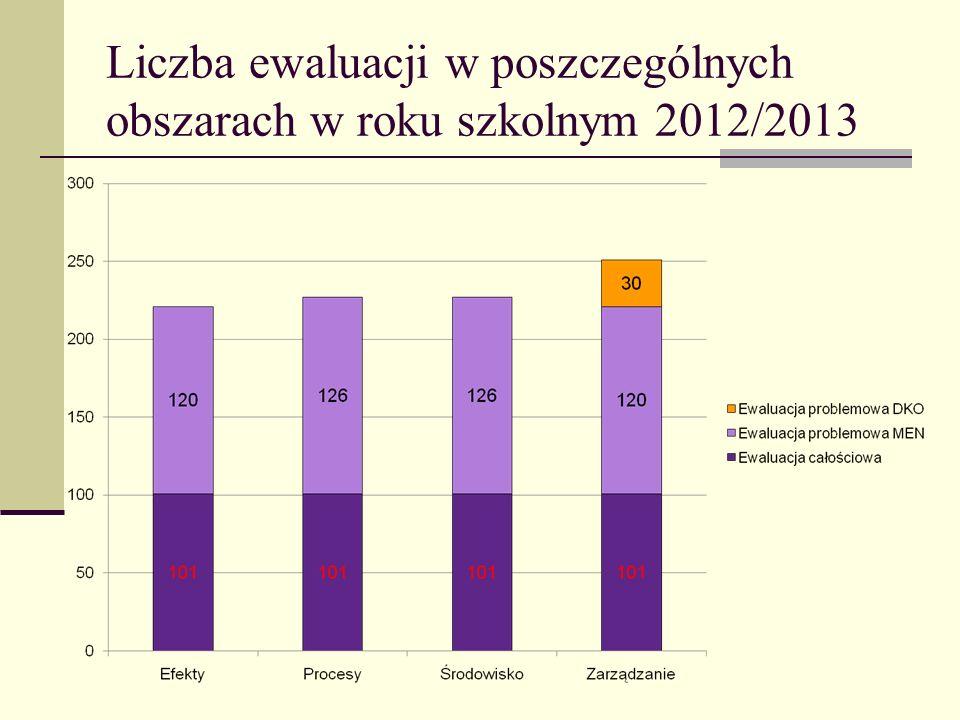 Liczba ewaluacji w poszczególnych obszarach w roku szkolnym 2012/2013