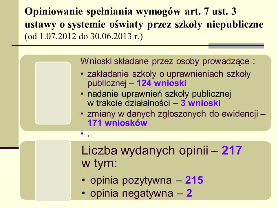 Opiniowanie spełniania wymogów art. 7 ust. 3 ustawy o systemie oświaty przez szkoły niepubliczne (od 1.07.2012 do 30.06.2013 r.) Wnioski składane prze